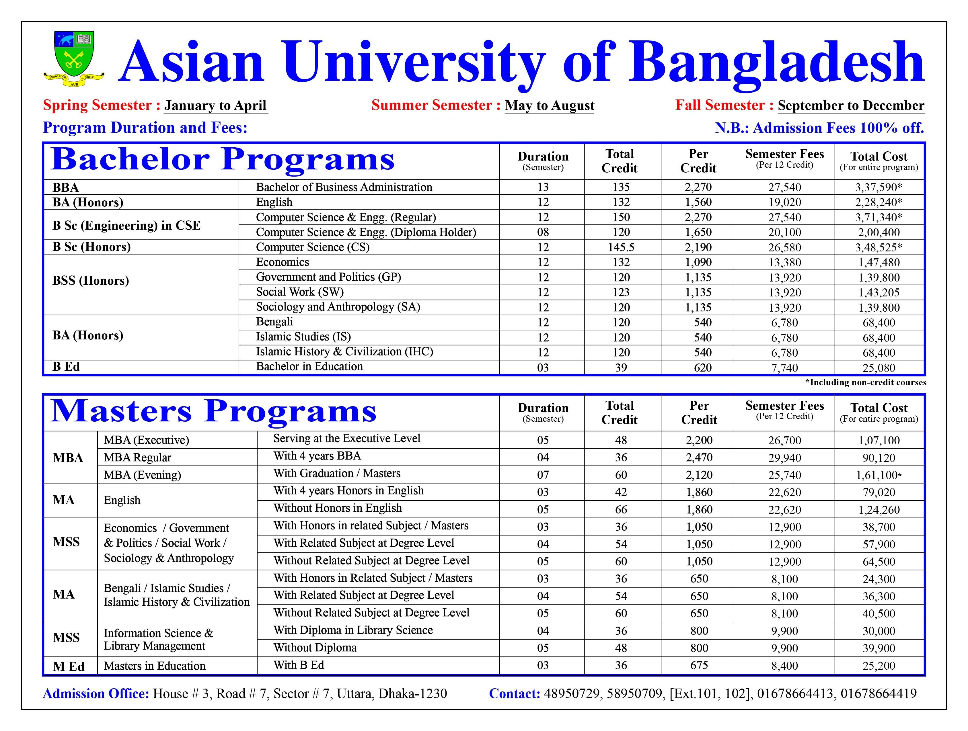 - ASIAN UNIVERSITY OF BANGLADESH ADMISSION CIRCULAR 2018 (এশিয়ান ইউনিভার্সিটি বাংলাদেশ অ্যাডমিশন সার্কুলার)
